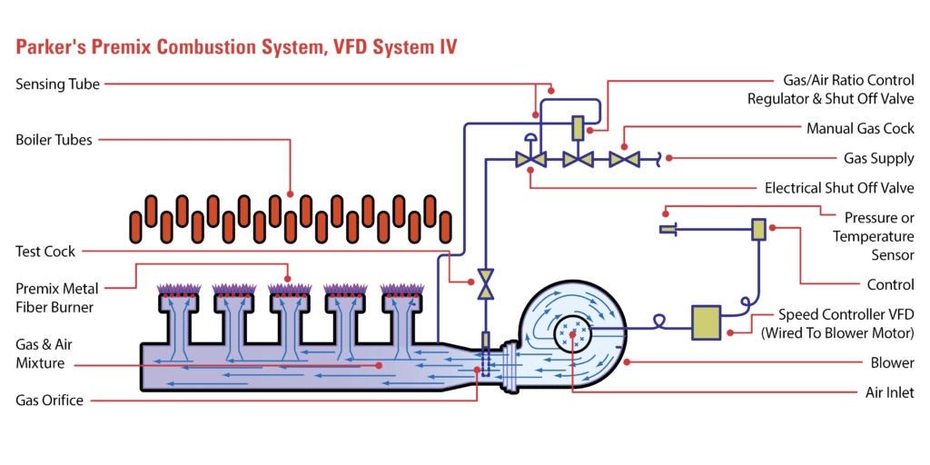 steam boilers 70 150hp parker boiler Teledyne Laars Wiring Diagram parker boiler\u0027s system has been field proven on parker and other types of boilers as a viable, extremely durable, low nox, efficient alternative