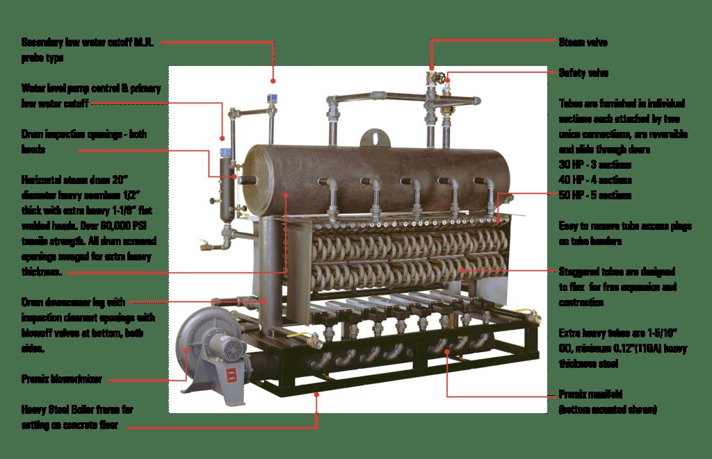 Parker Boiler Schematic - Application Wiring Diagram •