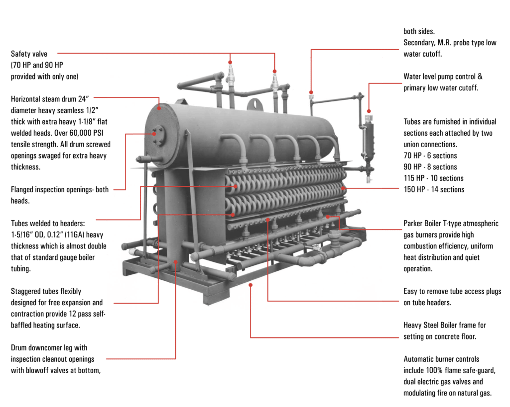 Pleasant Parker Boiler Wiring Diagram Wiring Diagram Wiring Digital Resources Arguphilshebarightsorg