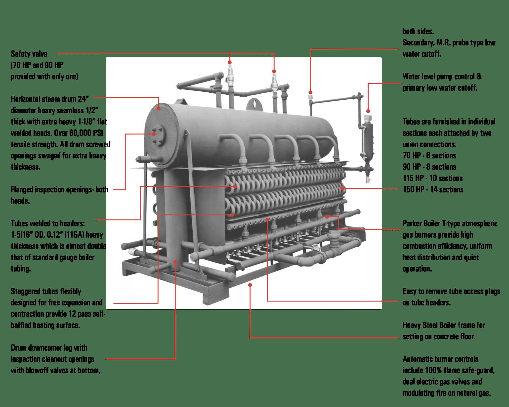 Water Tube Boiler Operation ~ Steam boilers hp parker boiler