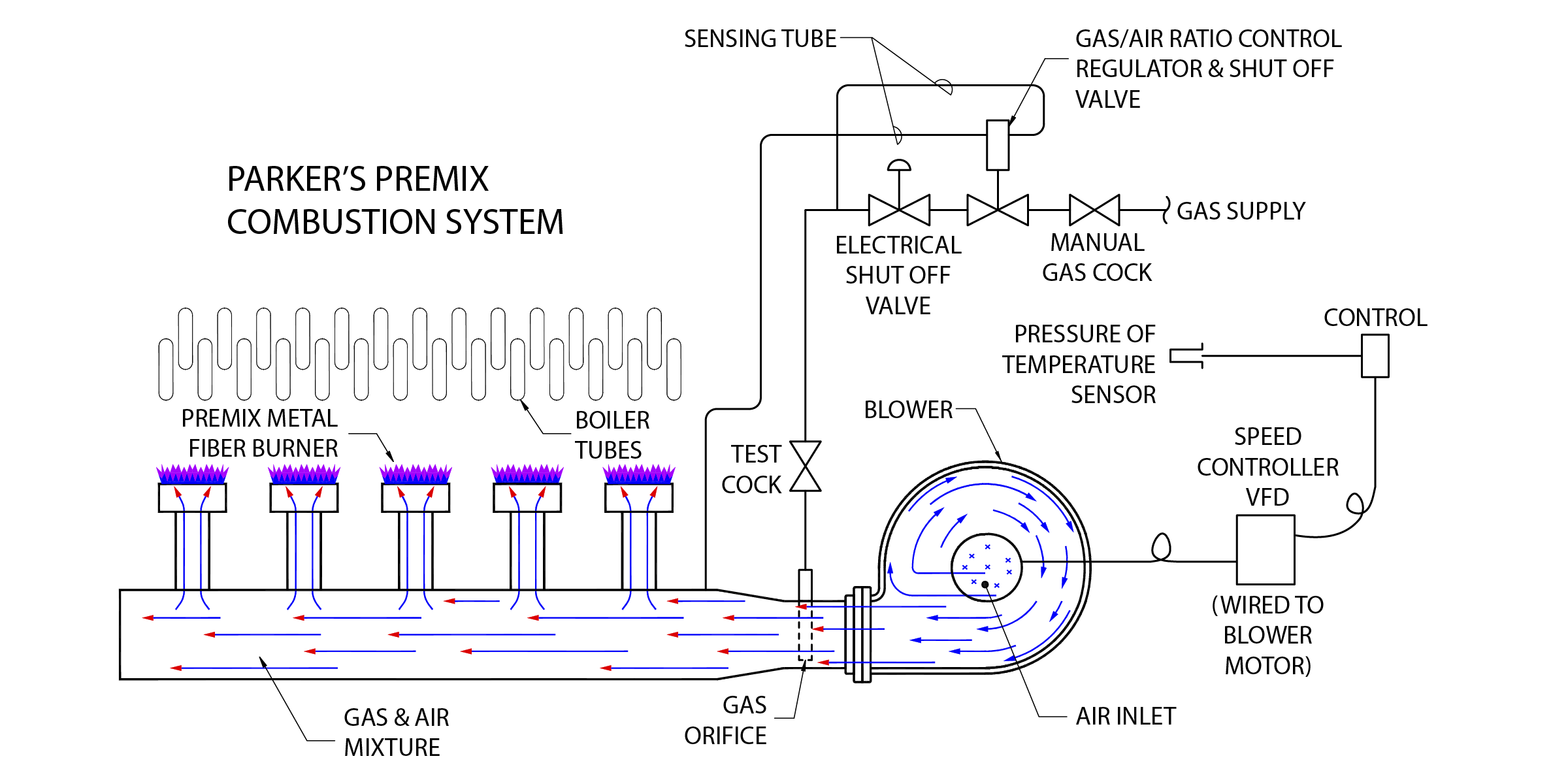 Parker Boiler Wiring Diagram - Wiring Diagram & Cable Management on