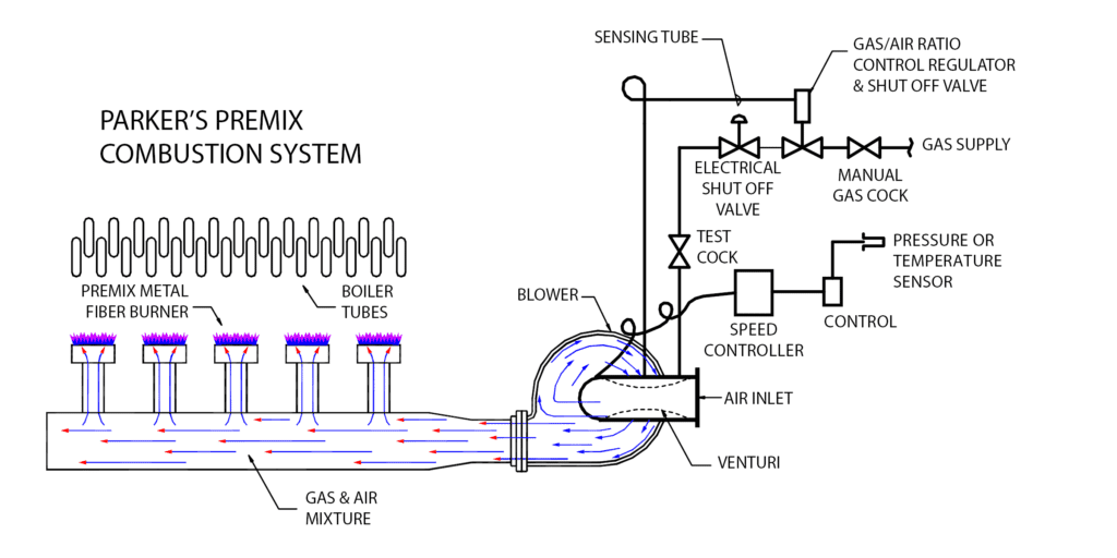 Parker Boiler Schematic - Custom Wiring Diagram •