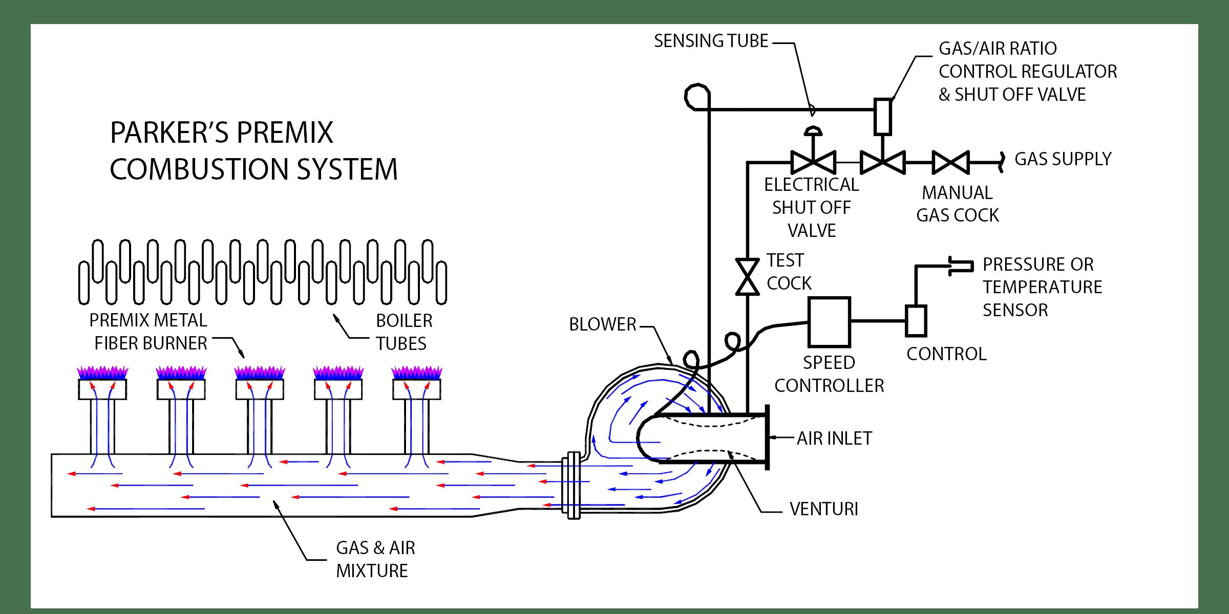Parker Boiler Wiring Diagram Free Download Guitar Condensing Boilers Power Burner Low Nox
