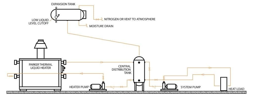 Water Boiler Piping Schematics - Smart Wiring Diagrams •